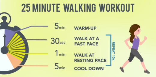 Walking workout